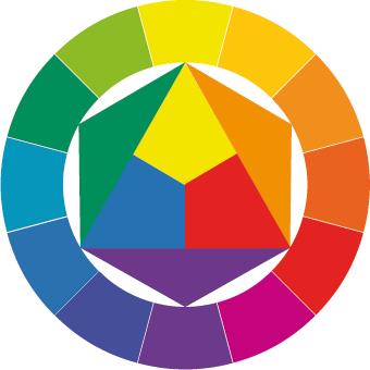 Palette Sito Web Responsive - Farbkreis di Johannes Itten