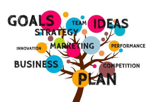 Individuare i fattori per la crescita - Sviluppare una strategia per la crescita